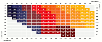 Clothing Size Chart Cycle Superstore