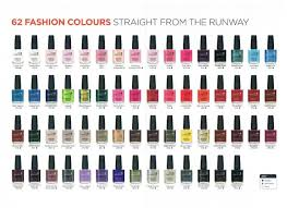 Cnd Vinylux Color Chart This Stuff Is Durable And Lasted