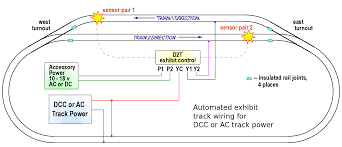 loop wiring diagram for ac or dcc layout loves loop wiring diagram examples loop wiring diagram for ac or dcc