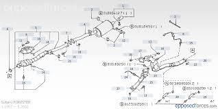 49 recent 2005 subaru forester fuse box diagram createinteractions Subaru Forester Heat Shield Diagram 2005 subaru forester fuse box diagram unique 2010 subaru forester fuse box diagram elegant lincoln mkx