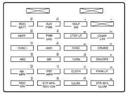 2003 s10 fuse diagram wiring diagram sys chevrolet s 10 2002 fuse box diagram auto genius 2003 s10 wiring diagram pdf 2003 s10 fuse diagram