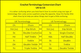 Crochet Terminology Conversion Chart The Crochet Blog