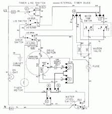 electrolux dishwasher dx302 wiring diagram wiring diagram kelvinator wiring diagram source i have an electrolux eidw6305 dishwasher that has fixya