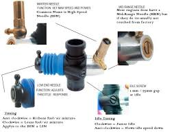 how to tune a nitro engine general nitro msuk rc forum carbdiagram jpg
