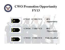 Cwo Navy Cwo Navy Rome Fontanacountryinn Com