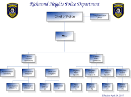 Police Organizational Chart Richmond Heights Police Chief Byggkonsult