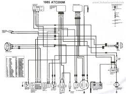 300ex wiring diagram introduction to electrical wiring diagrams \u2022 mvh-300ex wiring diagram free template honda 300ex wiring diagram 1998 96 2001 incredible rh deconstructmyhouse org 1999 honda 300ex wiring diagram 1999 honda 300ex wiring diagram