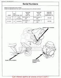 chinese cc scooter wiring diagram images baja cc wiring wiring diagram honda hobbit mazda mx 3 v6
