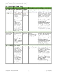 antibiotic resistance genes detection in environmental samples table 1 antibiotic resistance teaching timeline page 1