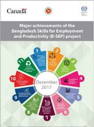 Skills For Employment Bangladesh Skills For Employment And Productivity B Sep