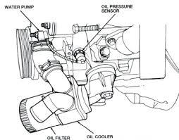 Large size of 2004 pontiac grand prix 38l engine diagram am wiring and fuse box headlight
