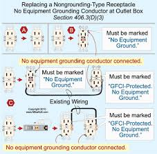 adding a gfci protected receptacle to an existing circuit a where no equipment grounding conductor exists in the outlet box for the receptacle such as old 2 wire type nm cable out an equipment grounding