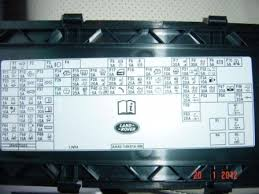 fullfatrr com view topic wrong layout label on fuse box cover my fuse box