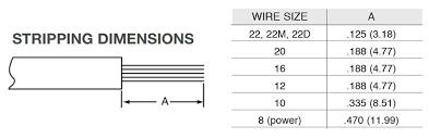 D38999 Guide D38999 Mil Spec Connector Guide