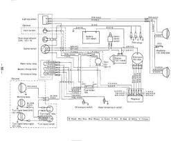 1968 camaro starter wiring diagram best 1986 camaro wiring diagram 1968 camaro starter wiring diagram simple 1968 camaro wiring diagram darren criss block schematic