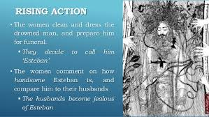 the handsomest drowned man in the world 6 rising action • the women clean and dress the drowned man