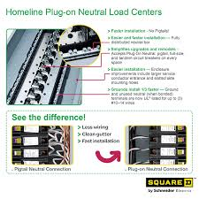 square d homeline 200 amp 40 space 80 circuit indoor main breaker Wiring A Homeline Service Panel click here for more information on electronic recycling programs Electrical Wiring Main Service Panel