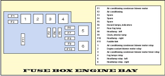 2000 s10 transmission wiring diagram images tahoe ac wiring 1990 legacy wiring diagram get image about
