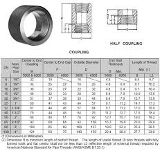 Standard Coupling Size Chart Asme B16 11 Coupling Threaded Half And Pipe Coupling