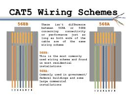cat 6 wiring color code free diagram Category 5 Wiring Diagram Baldor 5 HP Motor Wiring Diagram