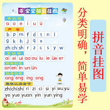 Learn all about the letter m with our phonics letter m song!lyrics of the song:here comes the letter m!m is for.monkey, mouth, milk, moonmarket, mix. Usd 6 49 Primary School Students In The First Grade Chinese Phonetic Alphabet Silent Wall Chart Sound Mother Rhyme Mother Kindergarten Early Teaching Pinyin Wall Paste Wholesale From China Online Shopping