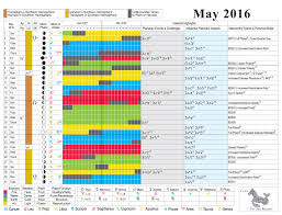 Planting Calendar 2016 Celestial Planting Calendar Biodynamic Association