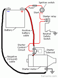 wiring of solenoid switch w msd and starter ffcars readingrat net 1997 Chevy Cavalier Starter Wiring Diagram starter motor wiring diagram chevy wiring diagram, wiring diagram 1997 chevy cavalier stereo wiring diagram