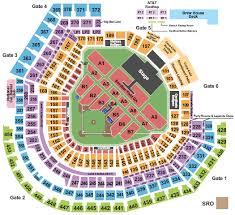 Florida Georgia Line St Louis Tickets 2020