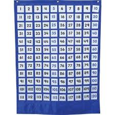 This Numbers 1 120 Board Pocket Chart Is Everything You Need