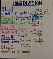 Long Division Process Chart Long Division Math Division Math Lessons Math Classroom