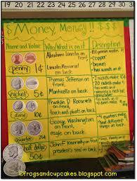 Teaching Money Great Anchor Chart Money Teaching Money