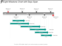 30 Day Chart Template Eight Milestone Chart With Days Span Powerpoint
