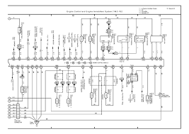 toyota wiring diagrams system wiring diagrams and schematics repair s overall electrical wiring diagram 2001