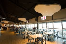 which makes restaurants operators adopt every possible strategy that can be utilized to improve sales commercial restaurant lighting commercial bar lighting p18 bar