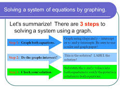 15 solving a system of equations by graphing