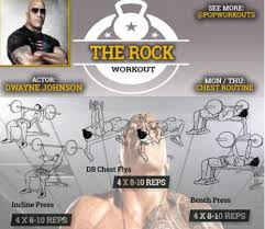 5 dwayne johnson chest workout the
