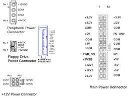 atx power supply wiring diagram on atx images free download Sata Wire Diagram atx power supply wiring diagram 18 4 pin atx power supply wiring diagram asus wiring diagram sata wiring diagram power