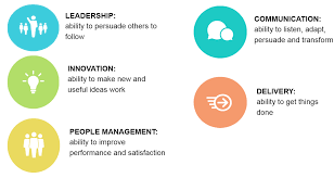 competency based interviews cbi jpo service centre undp core competency framework
