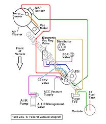 part vacuum hose routing diagram gm l s pickup blazer vacuum hose routing diagram 1988 gm 2 8l s10 pickup blazer