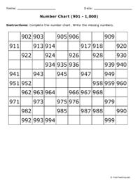 Number Chart 901 1 000 Grade 2 Free Printable Tests