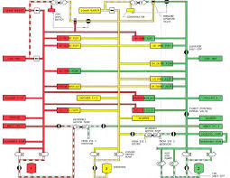 schematic hydraulic system the wiring diagram schematic hydraulic system wiring diagram schematic