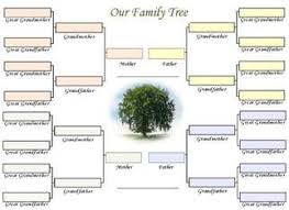 A Family Tree Chart To Combine Two Families Related By