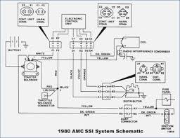 cj7 wiring diagram pdf stolac org cj7 dash wiring diagram stunning painless wiring harness diagram jeep cj7 painless wiring