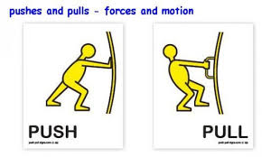 Facts About Force Push And Pull Easy Science For Kids