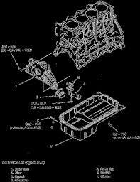 2006 kia soo engine diagram inspirational 2001 kia sportage engine diagram beautiful kia sedona questions of