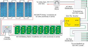 solar panel system wiring diagram elec eng world Wiring Diagram For Solar Power System solar panel system wiring diagram wiring diagram for solar panel system