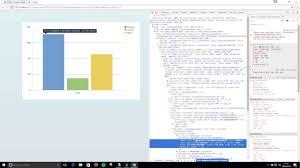 Design Studio Css Class Sap Design Studio Formatting Chart With Css