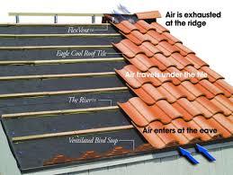 clay tile roof repair. elegant roof tile repair flat concrete installation aurora roofing contractors clay i