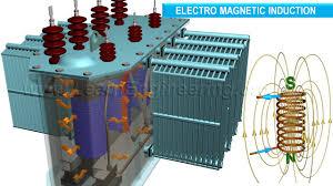 Three Phase Power Transformer Design How Does A Transformer Work