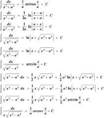 299 Best Math Hacks Images Math Math Formulas Teaching Math